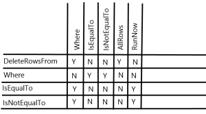 Fluent Grammar 2